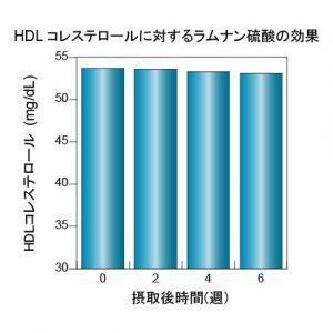 hdl%e3%82%b3%e3%83%ac%e3%82%b9%e3%83%86%e3%83%ad%e3%83%bc%e3%83%ab