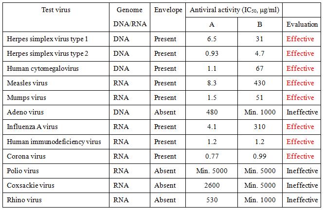 antiviral%e8%a1%a8%e8%8b%b1